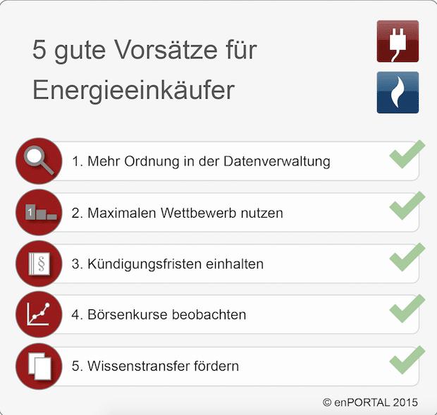 Photo of Fünf gute Vorsätze für Energieeinkäufer, die sich lohnen