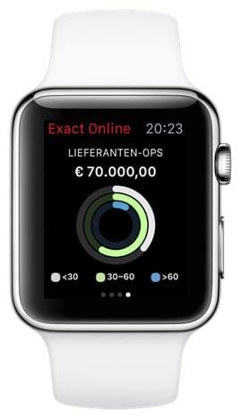 Photo of Smartes Business: GPS-gesteuerte Zeiterfassung am Handgelenk