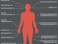 Silvesternacht mit Folgen: Wer kommt für Verletzungen und Schäden auf?