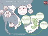 UTZ Certified stärkt Vietnams Kaffeefarmer gegen die Folgen des Klimawandels