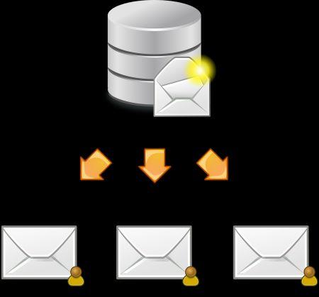 Photo of Der Trend geht zur digitalen Poststelle