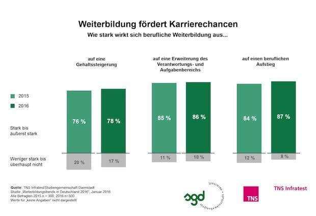 "Quellenangabe: ""obs/Studiengemeinschaft Darmstadt SGD/Quelle: SGD"""