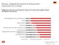 Umfrage: Was deutsche Verbraucher von digitaler Vernetzung halten