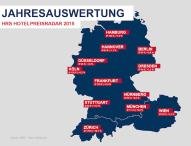 Hotelpreisentwicklung 2015