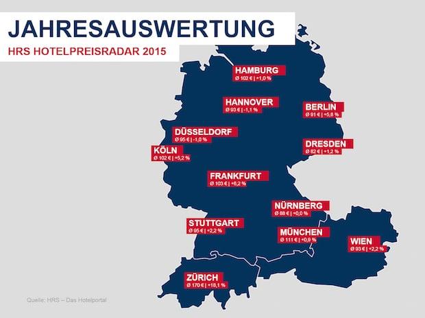 Photo of Hotelpreisentwicklung 2015