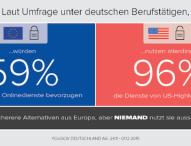 Deutsche Entscheider fühlen sich unsicher im Netz