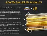 """McDonald's Deutschland präsentiert seine """"Qualitätskette"""""""