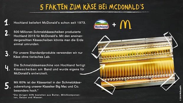 """Bild von McDonald's Deutschland präsentiert seine """"Qualitätskette"""""""