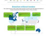 Neuer IBM X-Force-Report: Profis am Werk bei Cybercrime