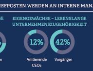 Generation CEO: männlich, fachkompetent und kaum internationale Expertise