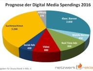 Zweitgrößte Media-Gattung wächst auf 8,9 Mrd. Euro