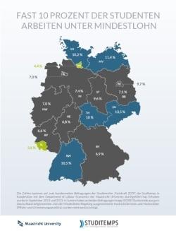 Quelle: STUDITEMPS GmbH