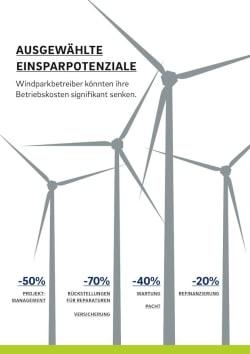 """Quellenangabe: """"obs/Roland Berger/T. Henzelmann; R. Büchele"""""""