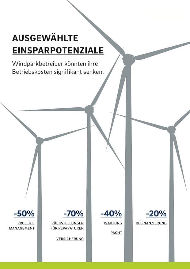 Photo of Windkraft Onshore ist wichtigste erneuerbare Energiequelle in Europa