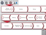 Vakuumpumpen aus Köln trocknen Elektroden von Li-Batterien in Asien