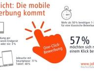 Jobware: Die mobile Bewerbung kommt bestimmt