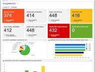 Qualys startet ThreatPROTECT, um Unternehmen mit praxisrelevanten Informationen zu Bedrohungen zu unterstützen
