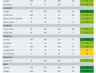 Mit Carsharing fährt man gut: ADAC testet 33 Angebote in neun deutschen Städten