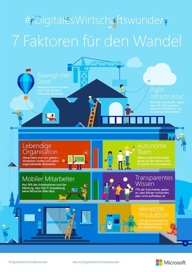 "Photo of Microsoft-Chefin Sabine Bendiek: ""Investitionsstau bedroht Innovationskraft"""