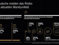 Deutsche vertrauen auf Beton, Gold und Bares