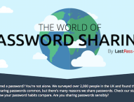 Nutzer setzen bei Passwörtern mehr auf Bequemlichkeit als auf Sicherheit