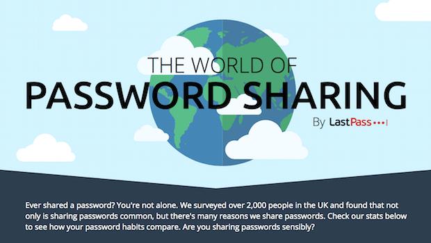Photo of Nutzer setzen bei Passwörtern mehr auf Bequemlichkeit als auf Sicherheit