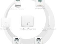 Homematic IP und HomeMatic ab sofort kompatibel