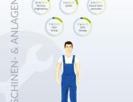 Siemens für Studenten mit Abstand bekanntester Arbeitgeber