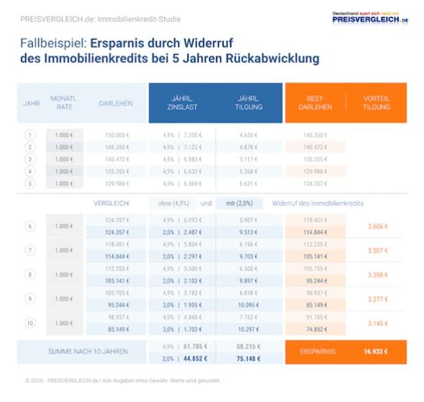 Quelle: Preisvergleich.de