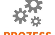 Geschäftsprozesse standardisieren und automatisieren