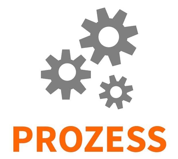 Photo of Geschäftsprozesse standardisieren und automatisieren