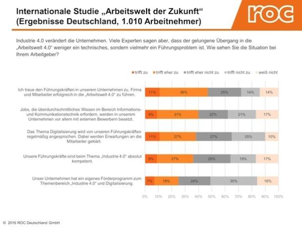 Quelle: corpNEWSmedia/ROC Deutschland GmbH