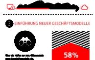Deutschland holt bei Cloud-Nutzung stark auf – bleibt aber internationales Schlusslicht