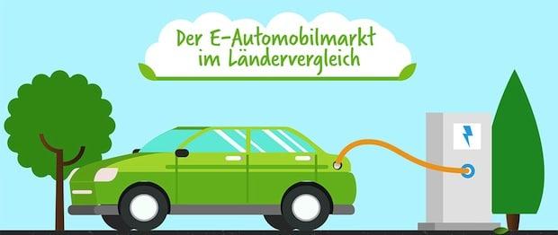 Photo of Infografik zu Elektroautos: So sieht's in anderen Ländern aus