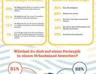 Ferienjobs in Deutschland: Büro statt Palmenstrand?