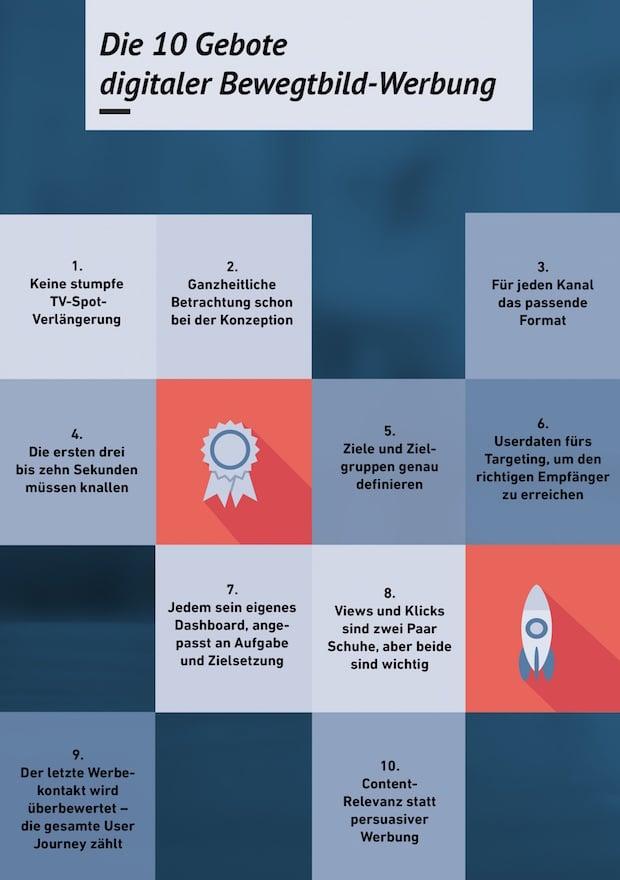 Photo of Die zehn Gebote digitaler Bewegtbild-Werbung