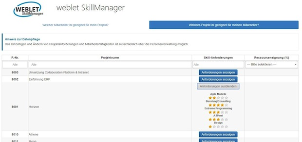 Photo of Arbeit in Teams leicht gemacht: in-GmbH veredelt weblet ProjectManager mit neuen Add-on-Produkten