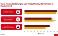 Exact KMU Barometer 2016: Top-Herausforderungen für Produktionsbetriebe