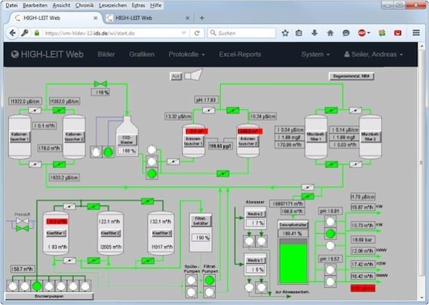 Quelle: IDS GmbH/Vulkan Energiewirtschaft Oderbrücke GmbH