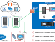 NetApp stärkt Unternehmen bei Sicherheit und Management von Daten in der Hybrid Cloud