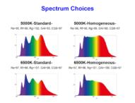 KYOCERA entwickelt vielseitiges LED-Modul mit sonnenlichtähnlichem Farbspektrum