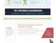 xAd Mobile-Studie für den Einzelhandel: Wer kauft schaut vorher aufs Display