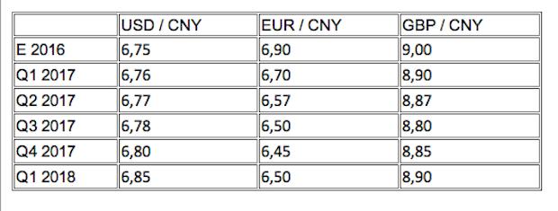 Bild von Renminbi nun Reservewährung – Trotz starker Abwertung wird sich Chinas Währung stabilisieren