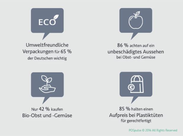 Quelle: etventure GmbH/POSpulse