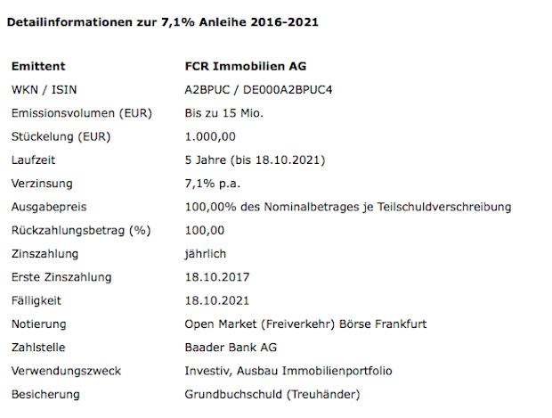 Photo of FCR Immobilien AG erwirbt neues Einkaufszentrum in Wismar, 7,1% Anleihe im Handel