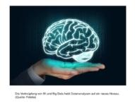 Verknüpfung von BI und Big Data hebt Datenanalysen auf neues Niveau