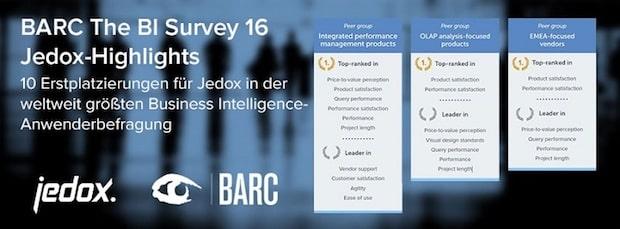 Photo of 10 Erstplatzierungen für Jedox im BARC The BI Survey 16