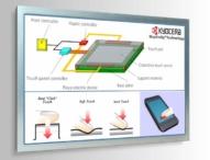 electronica 2016: Kyocera präsentiert neueste Technologien für die Automobilindustrie