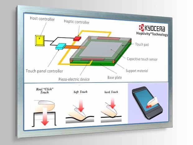 Photo of electronica 2016: Kyocera präsentiert neueste Technologien für die Automobilindustrie