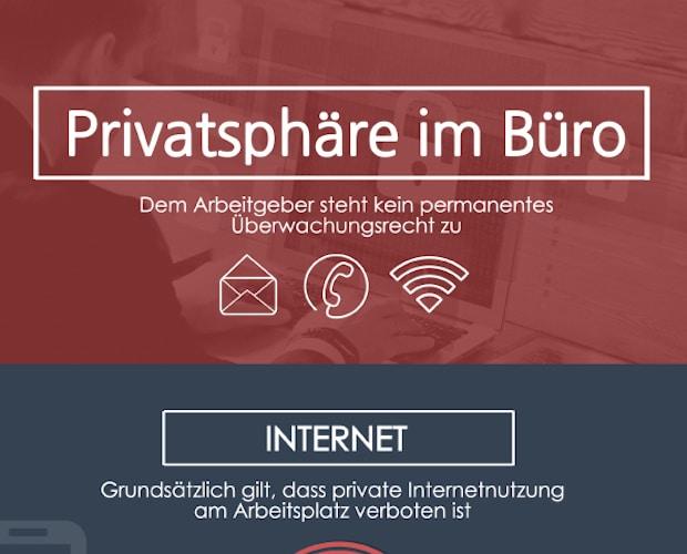 Photo of Privatsphäre im Büro – Wie viel Überwachung ist zu viel?